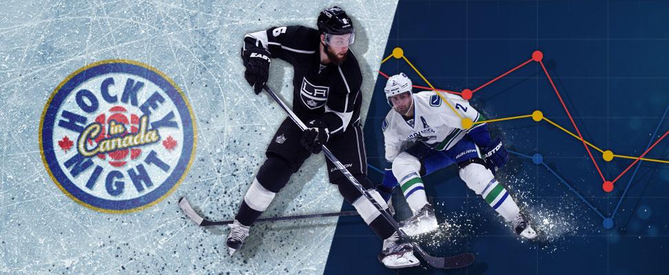 Как размещать ставки на НХЛ в режиме Live